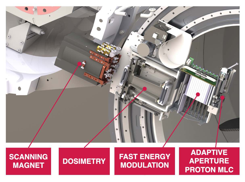 Mevion Direct Beam System